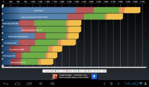 DEA Factory MyPlay Quadrant score